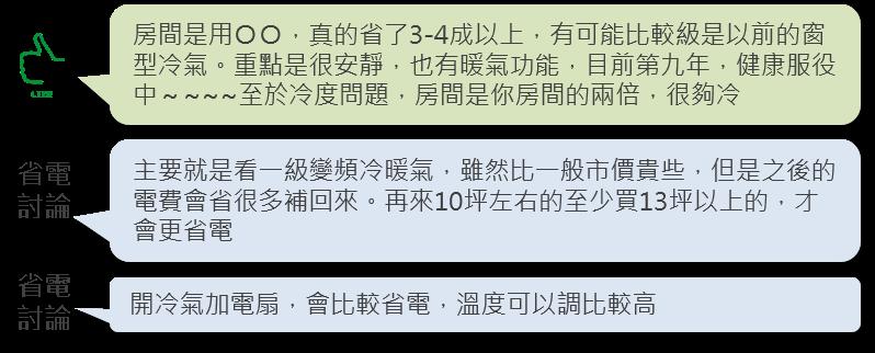OpView輿情聲量分析_ 冷氣相關話題 文本摘錄