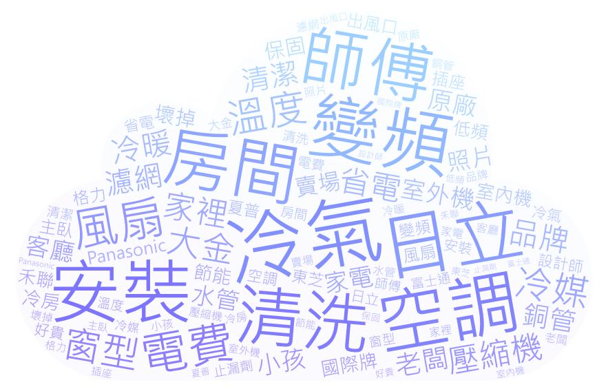 OpView輿情聲量分析_冷氣討論關鍵字文字雲