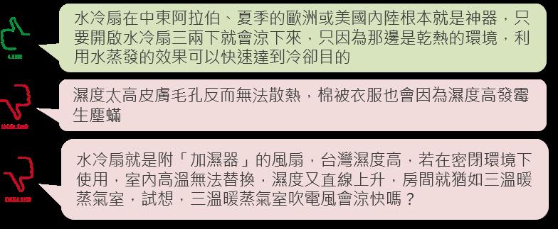 OpView輿情聲量分析_水冷氣相關話題 文本摘錄
