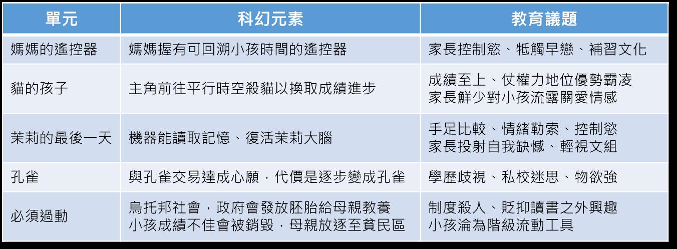OpView輿情聲量分析_各集劇情簡介