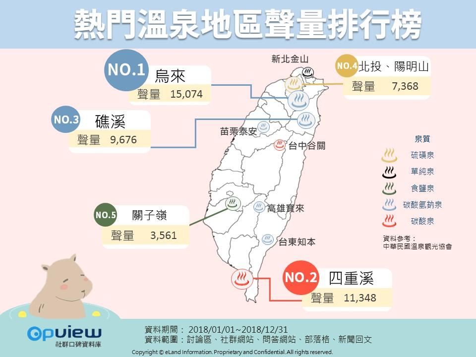 OpView輿情聲量分析_台灣熱門溫泉地區聲量排行榜