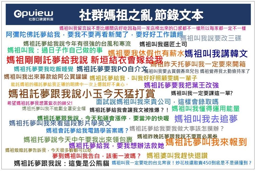 社群媽祖之亂節錄文本_opview