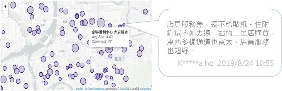 ▲地圖評論資料:以全聯為例