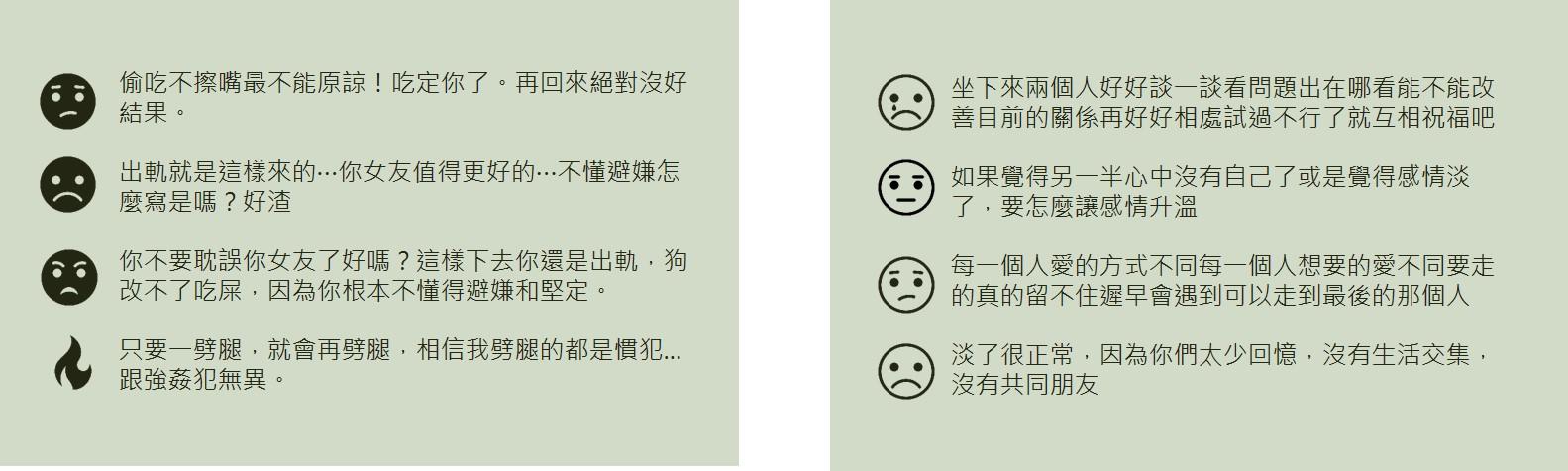 ▲感情不忠(左)與感情冷淡(右)節錄文本