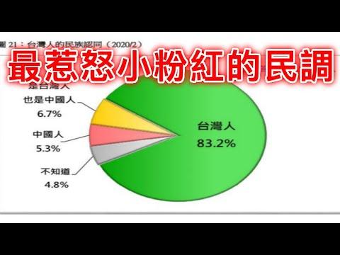【Leonard】台灣人自我認同達83% 是否加重兩岸之間仇恨?