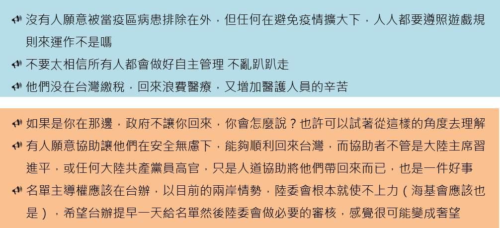 新冠(武漢)肺炎「撤僑包機—台商返台」議題文本摘錄