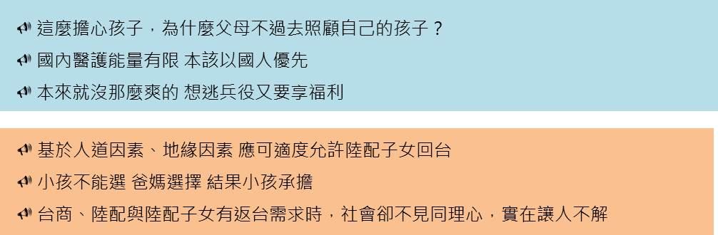 新冠(武漢)肺炎「撤僑包機—陸配子女」議題文本摘錄