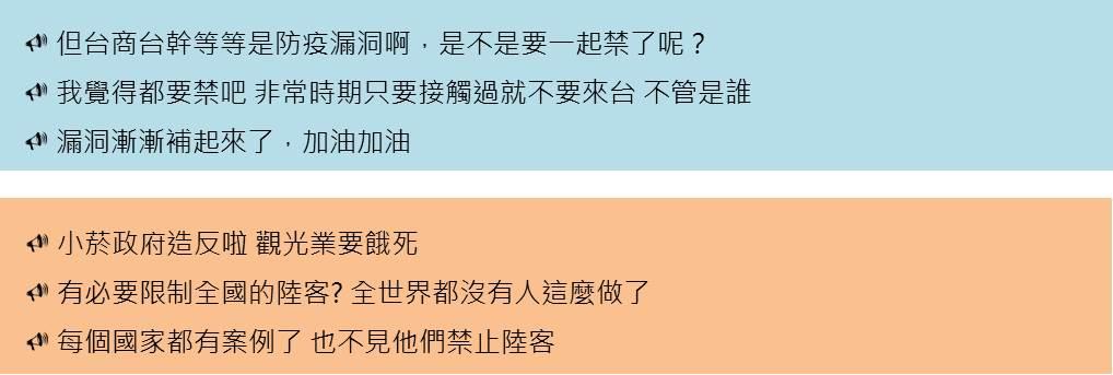 新冠(武漢)肺炎「全面禁止陸客來台」議題文本摘錄