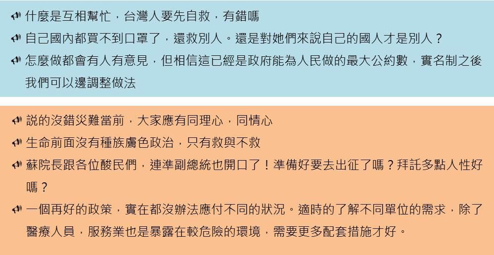 新冠(武漢)肺炎「口罩實名制與限制出口」議題文本摘錄