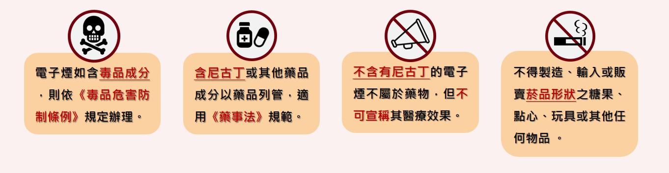 目前我國規範電子煙之法條依據