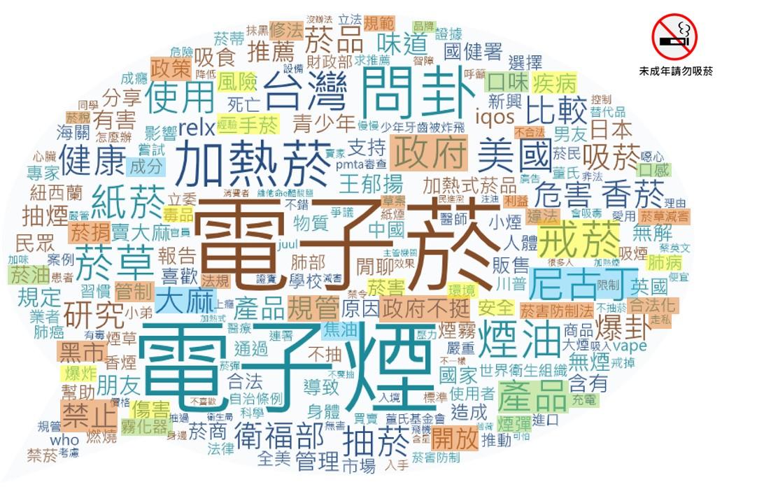 ▲電子煙話題文字雲