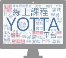 YOTTA話題文字雲