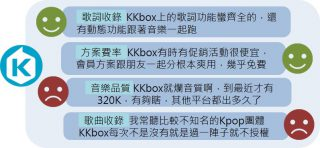 KKbox之網友相關討論文本摘錄