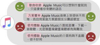 Apple Music之網友相關討論文本摘錄