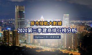 2020第三季建商聲量排行榜評析:Q3建商影響力大洗牌 房市焦點仍緊扣重劃區與軌道宅