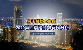 2020第四季建商排行榜
