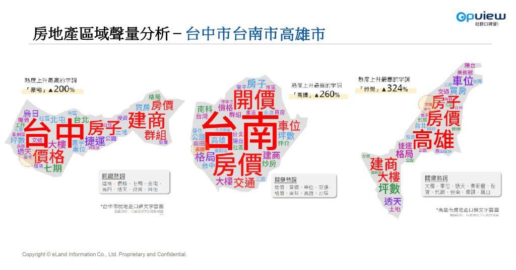 房地產區域聲量分析–台中市、台南市、高雄市