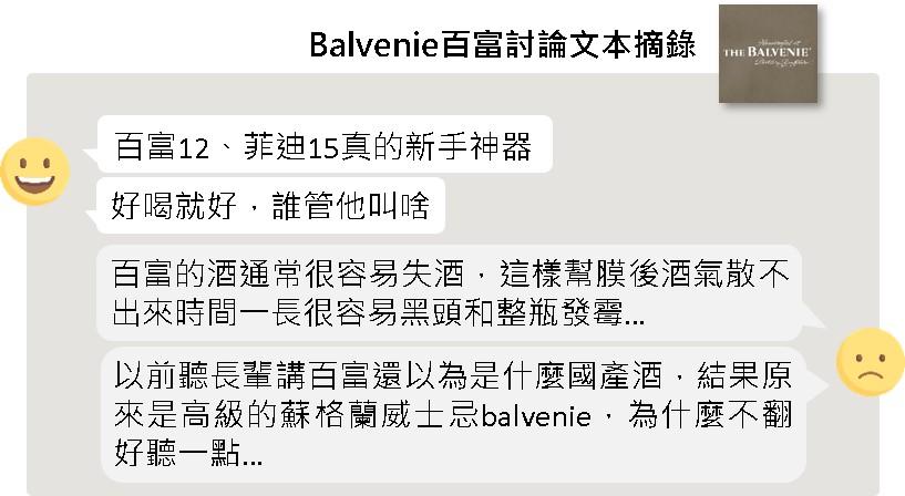 Balvenie百富討論文本摘錄