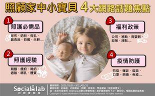 嬰幼兒話題4大熱議討論面向