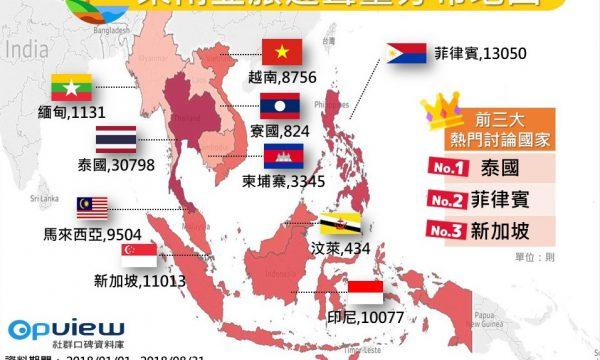 旅遊新南向!2018年國人最愛旅遊的東南亞國家大解密