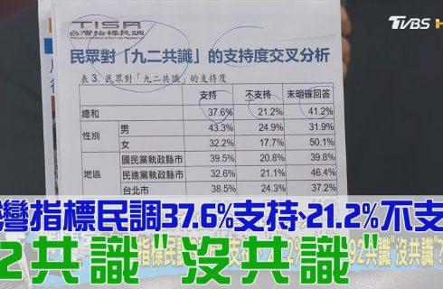 【少康戰情室】台灣對於九二共識還是沒共識?